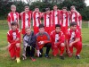C-Jugend FC